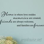 Belvedere Designs LLC Home Is Where Love Resides Wall Quotes™ Decal BVDS1027
