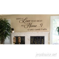 Enchantingly Elegant What I Love Most About My Home Vinyl Wall Decal ENCE1318