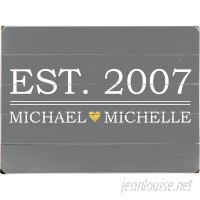Artehouse LLC 'Personalized Established' Textual Art on Wood QVH5244